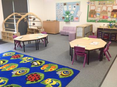 Loxdale Primary School social distancing in classrooms